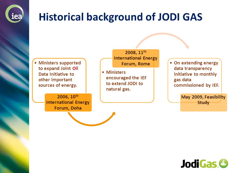 © OECD/IEA 2013 Historical background of JODI GAS Ministers supported to expand Joint Oil Data Initiative to other important sources of energy.