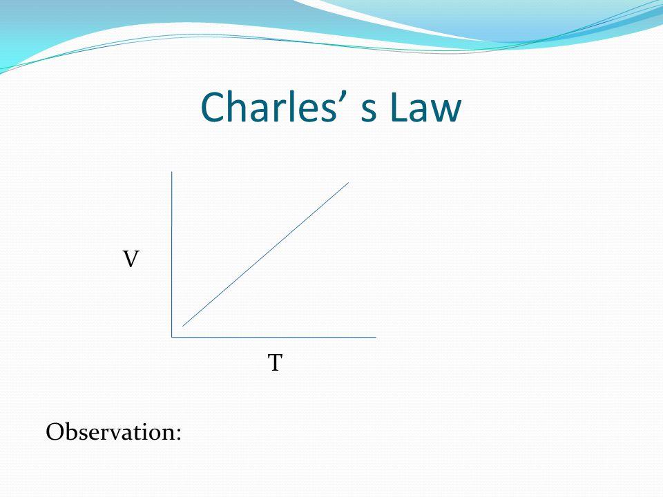 Charles s Law V T Observation: