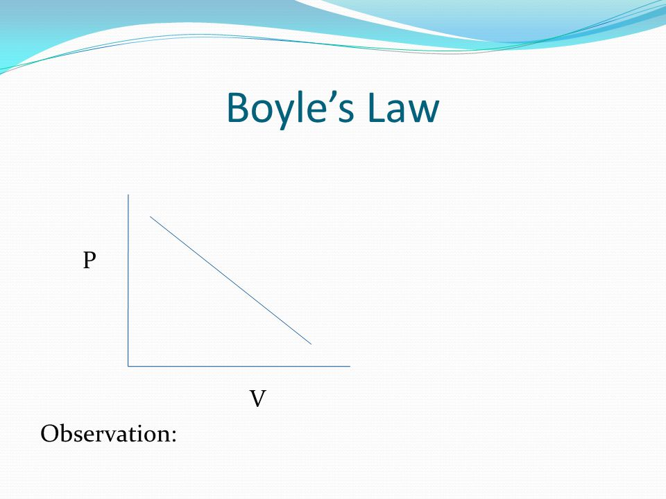 Boyles Law P V Observation: