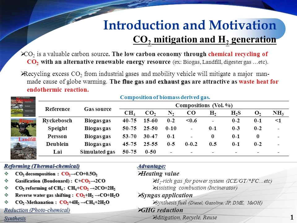 CO 2 is a valuable carbon source. The low carbon economy through chemical recycling of CO 2 with an alternative renewable energy resource (ex: Biogas,