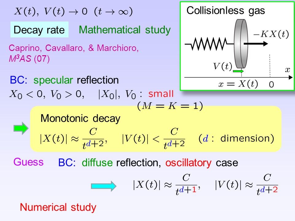 Decay rate Mathematical study Caprino, Cavallaro, & Marchioro, M 3 AS (07) Monotonic decay BC: specular reflection Guess BC: diffuse reflection, oscillatory case Numerical study Collisionless gas