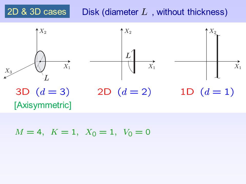 2D & 3D cases Disk (diameter, without thickness) [Axisymmetric]