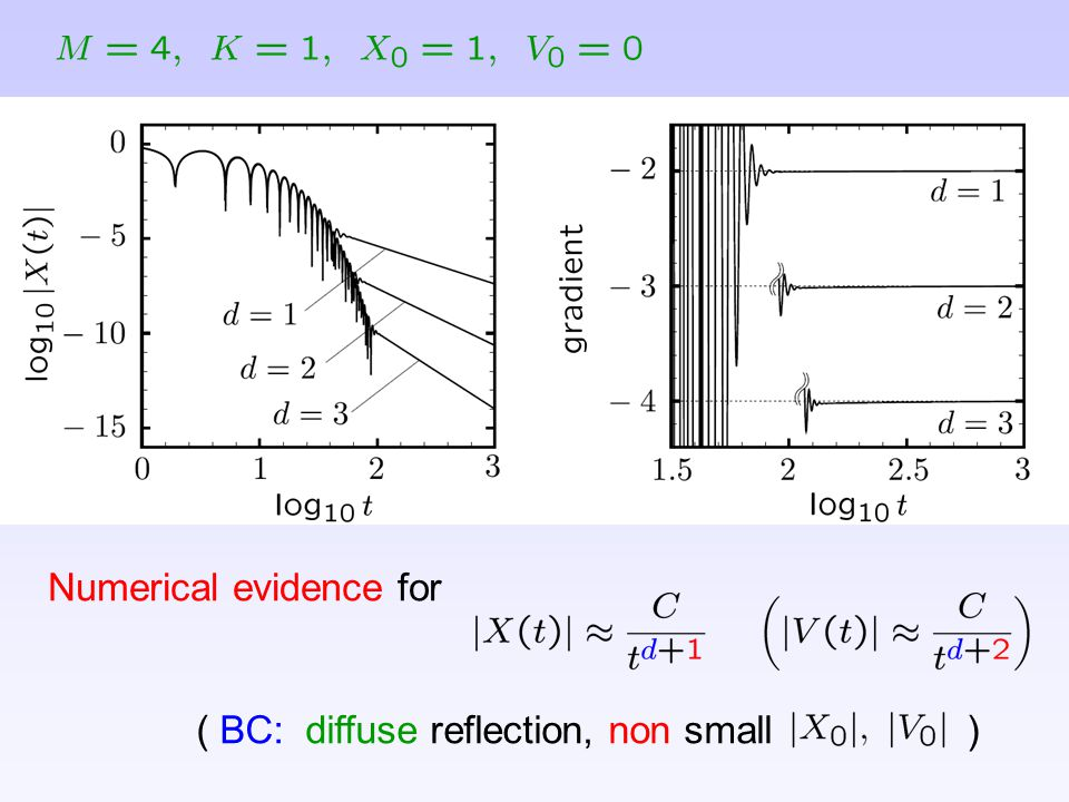 Numerical evidence for ( BC: diffuse reflection, non small )