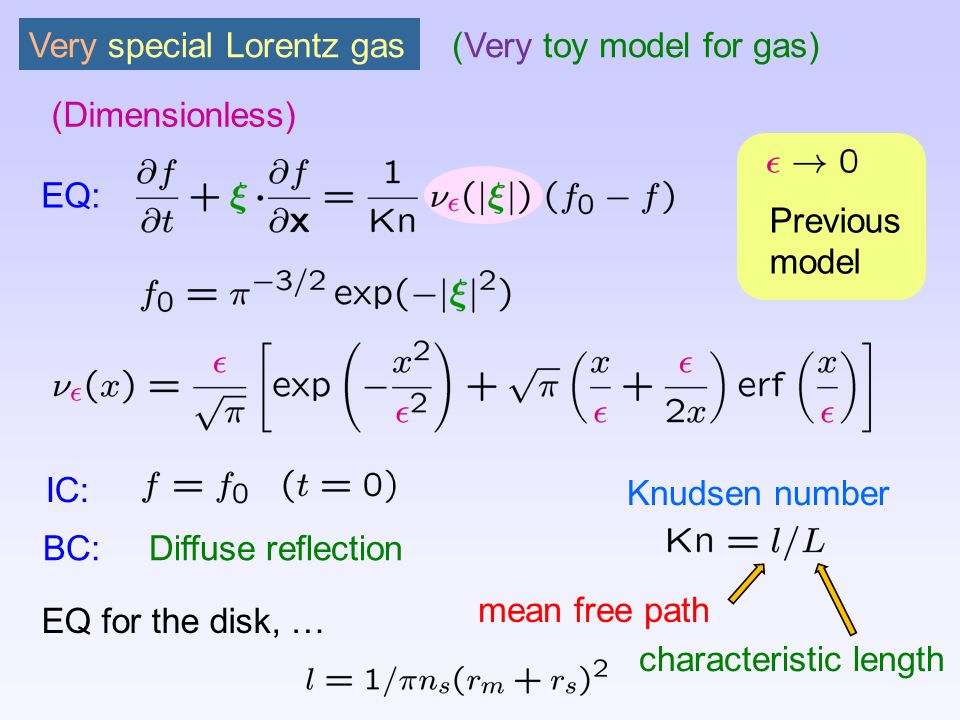 Very special Lorentz gas(Very toy model for gas) EQ: IC: (Dimensionless) BC: Diffuse reflection EQ for the disk, … Knudsen number mean free path characteristic length Previous model