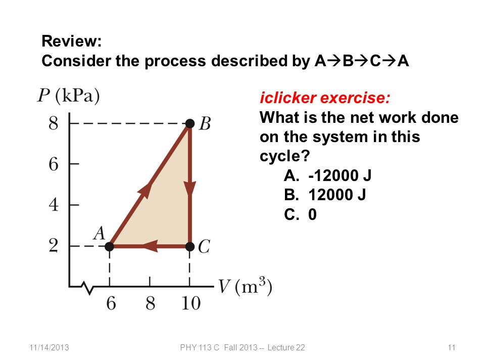 11/14/2013PHY 113 C Fall 2013 -- Lecture 2211 Review: Consider the process described by A B C A iclicker exercise: What is the net work done on the system in this cycle.