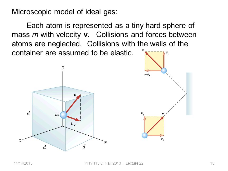 11/14/2013PHY 113 C Fall 2013 -- Lecture 2215 Microscopic model of ideal gas: Each atom is represented as a tiny hard sphere of mass m with velocity v