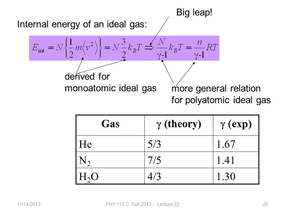 11/14/2013PHY 113 C Fall 2013 -- Lecture 2226 Internal energy of an ideal gas: derived for monoatomic ideal gas more general relation for polyatomic ideal gas Gas (theory) exp) He5/31.67 N2N2 7/51.41 H2OH2O4/31.30 Big leap!