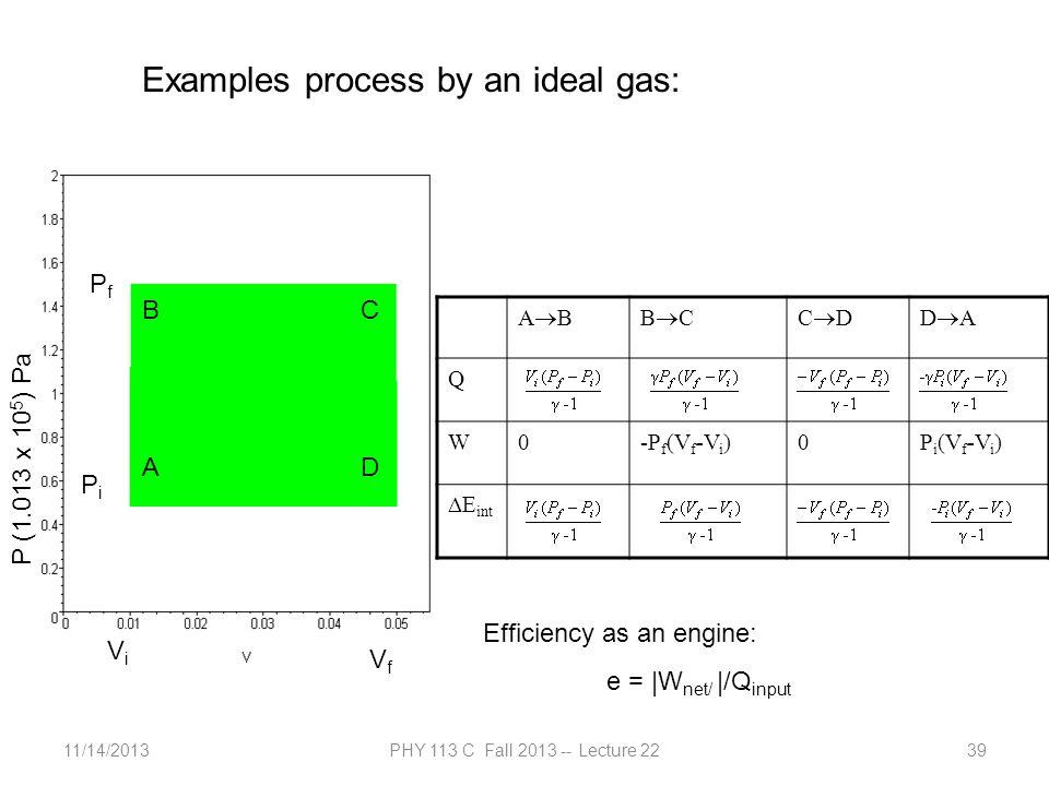 11/14/2013PHY 113 C Fall 2013 -- Lecture 2239 P (1.013 x 10 5 ) Pa ViVi VfVf PiPi PfPf A BC D Examples process by an ideal gas: A BB CC DD A Q W0-P f (V f -V i )0P i (V f -V i ) E int Efficiency as an engine: e = |W net/ |/Q input