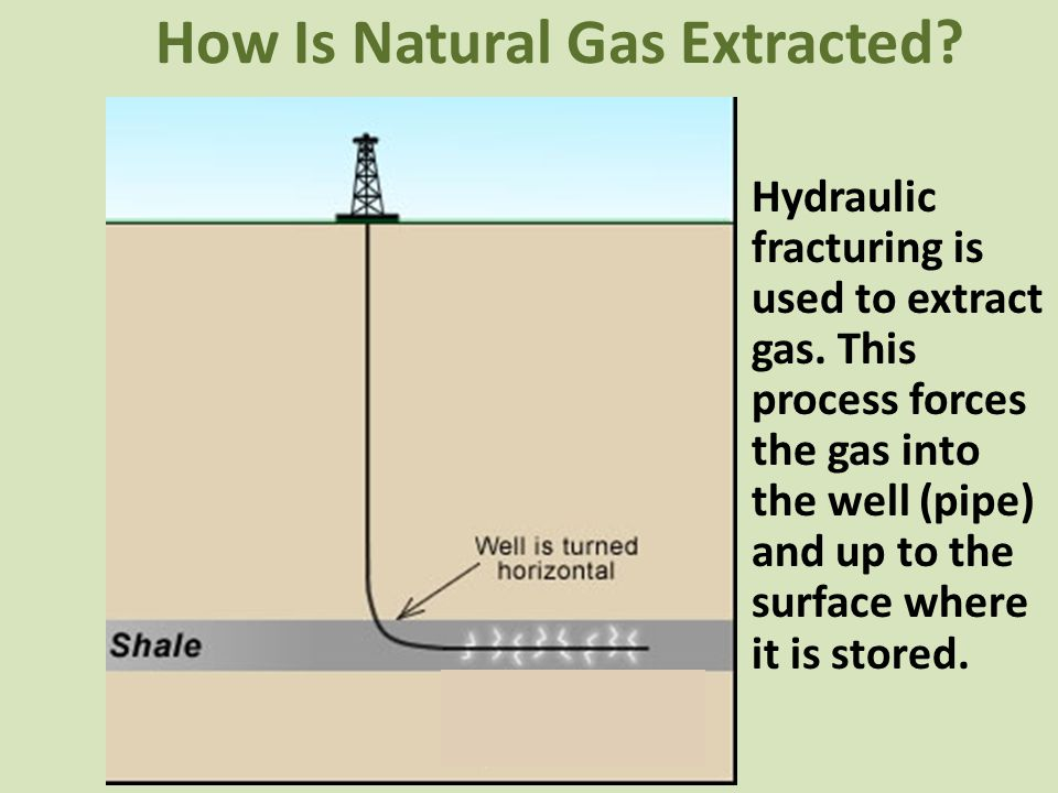 How Is Natural Gas Extracted.Hydraulic fracturing is used to extract gas.