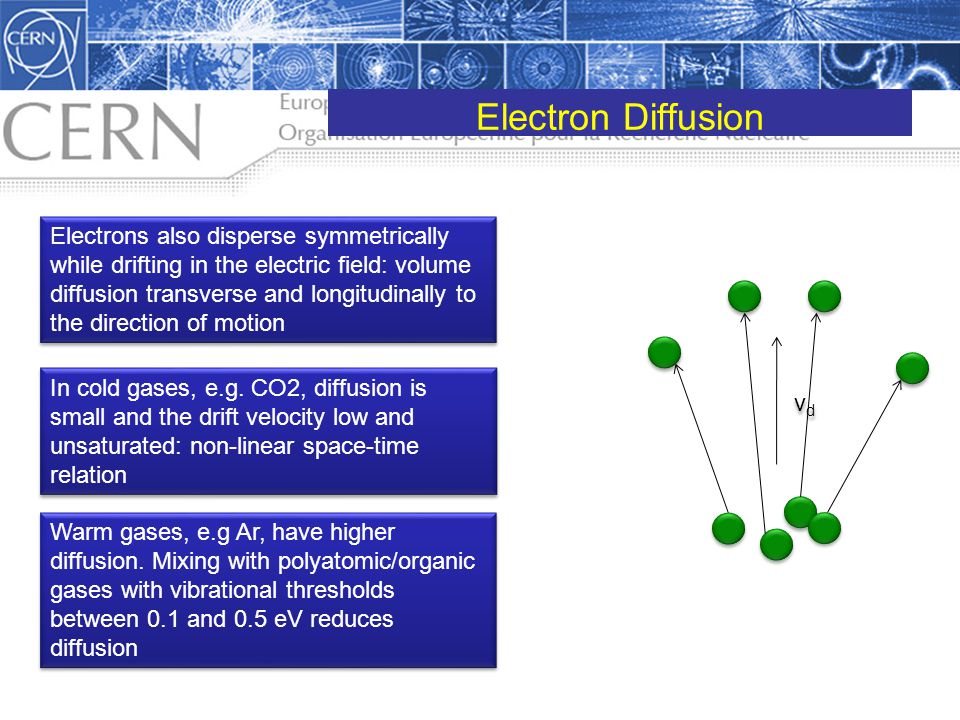 Electron Diffusion vdvd vdvd Electrons also disperse symmetrically while drifting in the electric field: volume diffusion transverse and longitudinall