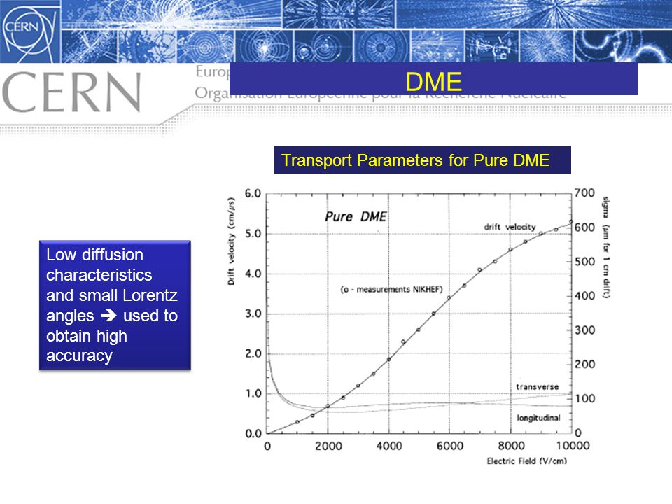 DME Transport Parameters for Pure DME Low diffusion characteristics and small Lorentz angles used to obtain high accuracy