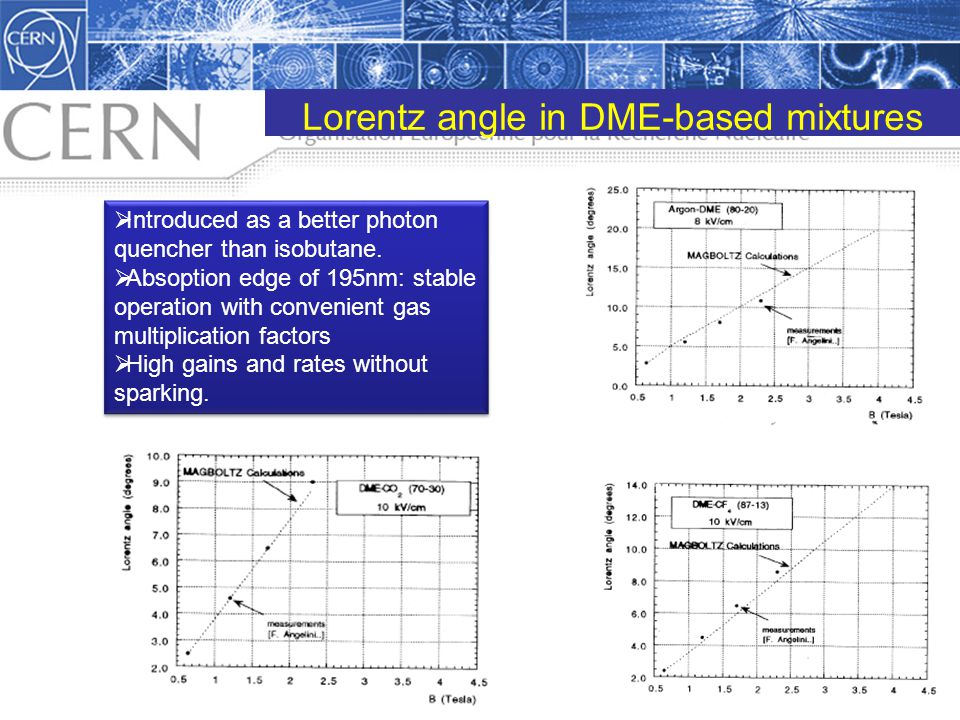 Lorentz angle in DME-based mixtures Introduced as a better photon quencher than isobutane. Absoption edge of 195nm: stable operation with convenient g