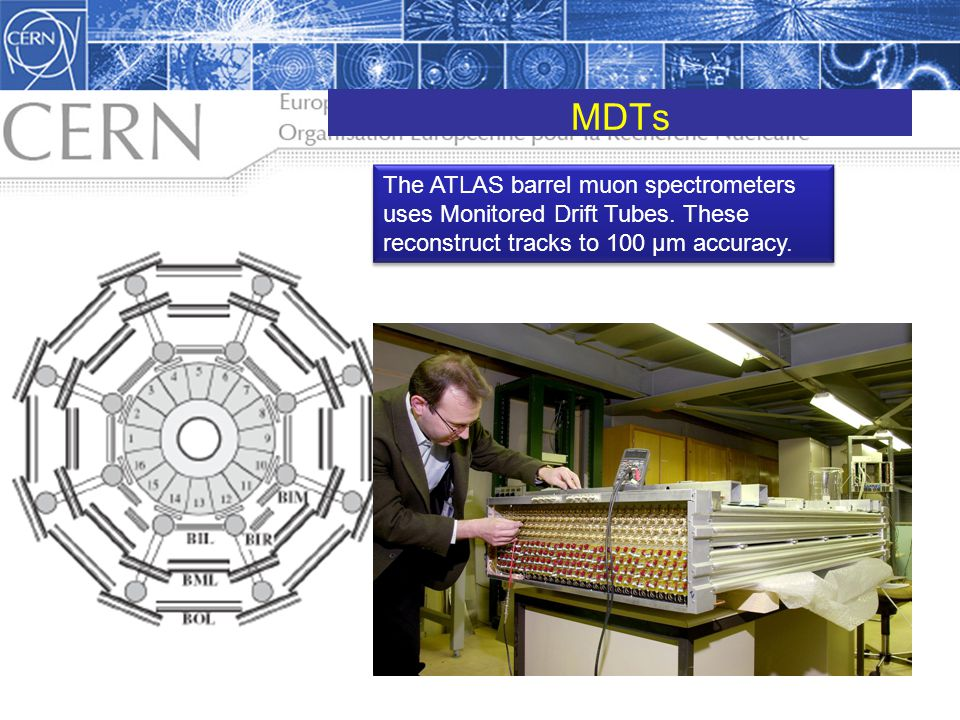 MDTs The ATLAS barrel muon spectrometers uses Monitored Drift Tubes. These reconstruct tracks to 100 μm accuracy.