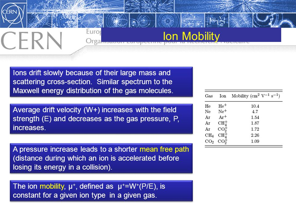 Ion Mobility Ions drift slowly because of their large mass and scattering cross-section. Similar spectrum to the Maxwell energy distribution of the ga