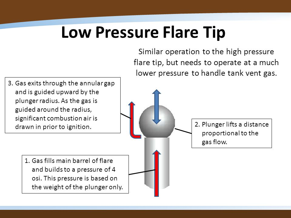 Low Pressure Flare Tip Similar operation to the high pressure flare tip, but needs to operate at a much lower pressure to handle tank vent gas. 1. Gas