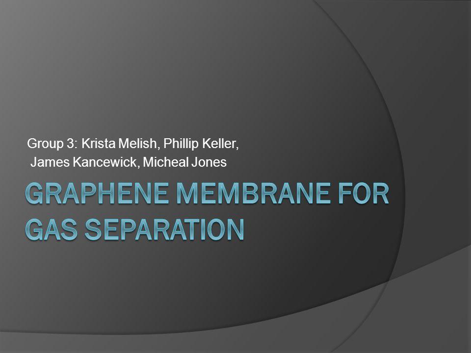 References Graphene Source Sciencedirect Graphene Website