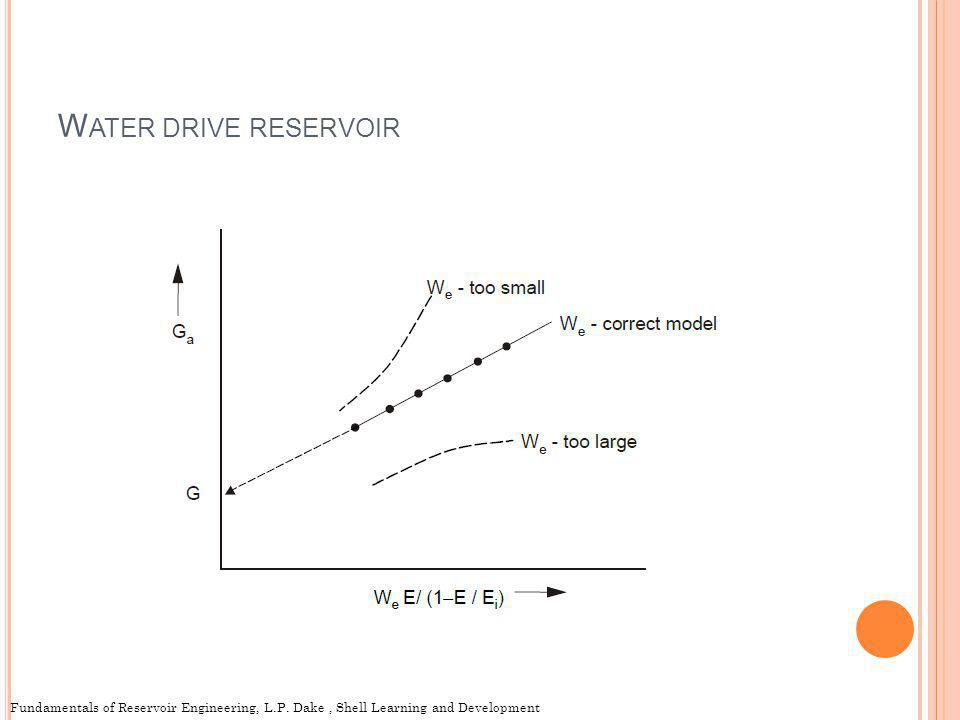 W ATER DRIVE RESERVOIR Fundamentals of Reservoir Engineering, L.P. Dake, Shell Learning and Development