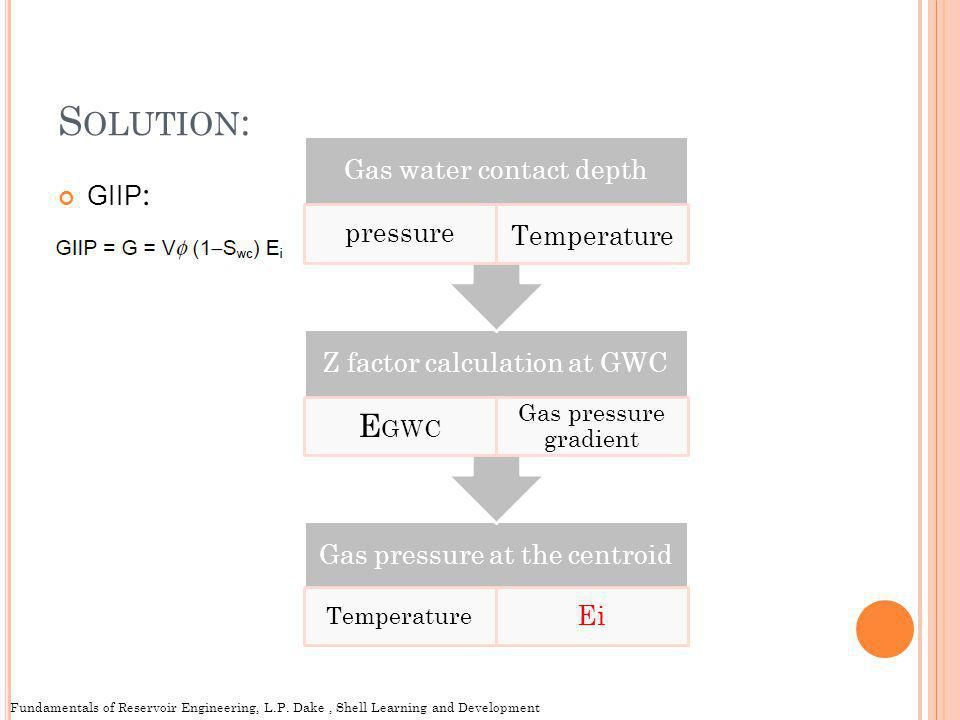 S OLUTION : GIIP : Gas pressure at the centroid Temperature Ei Z factor calculation at GWC E GWC Gas pressure gradient Gas water contact depth pressur