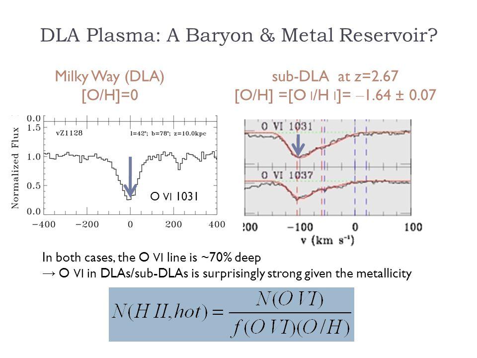 DLA Plasma: A Baryon & Metal Reservoir.