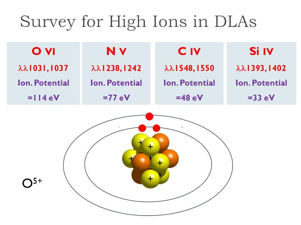 O VI 1031, 1037 Ion. Potential =114 eV N V 1238, 1242 Ion.