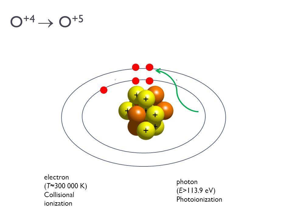 O +4 O +5 electron (T 300 000 K) Collisional ionization photon (E>113.9 eV) Photoionization