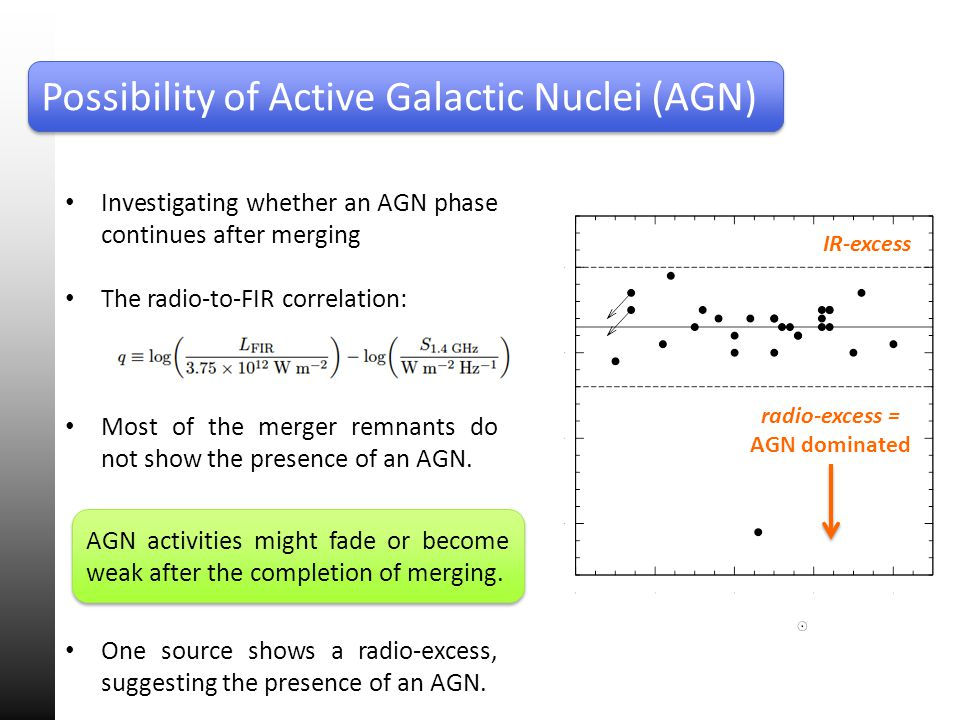 Investigating whether an AGN phase continues after merging The radio-to-FIR correlation: Most of the merger remnants do not show the presence of an AGN.