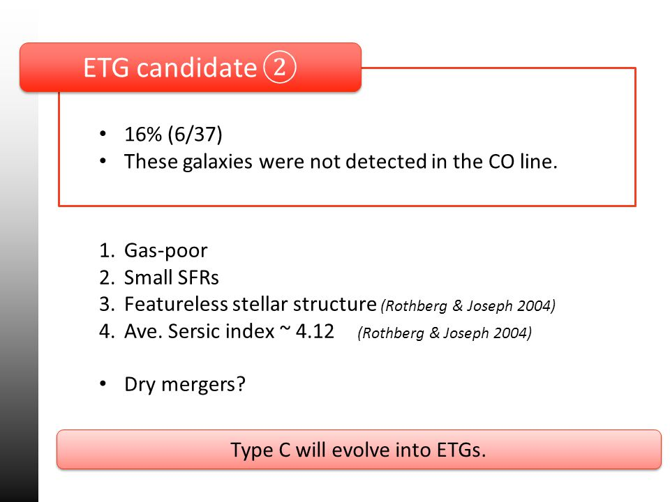 Type C will evolve into ETGs. 16% (6/37) These galaxies were not detected in the CO line. ETG candidate 1.Gas-poor 2.Small SFRs 3.Featureless stellar