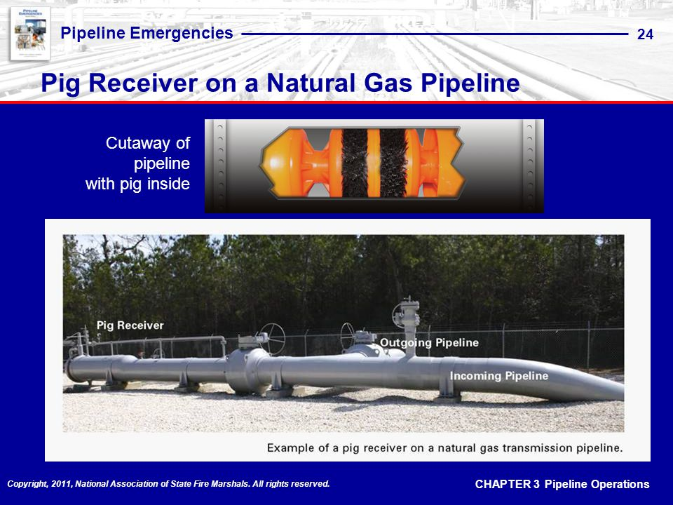 CHAPTER 3 Pipeline Operations Pipeline Emergencies 24 Copyright, 2011, National Association of State Fire Marshals.