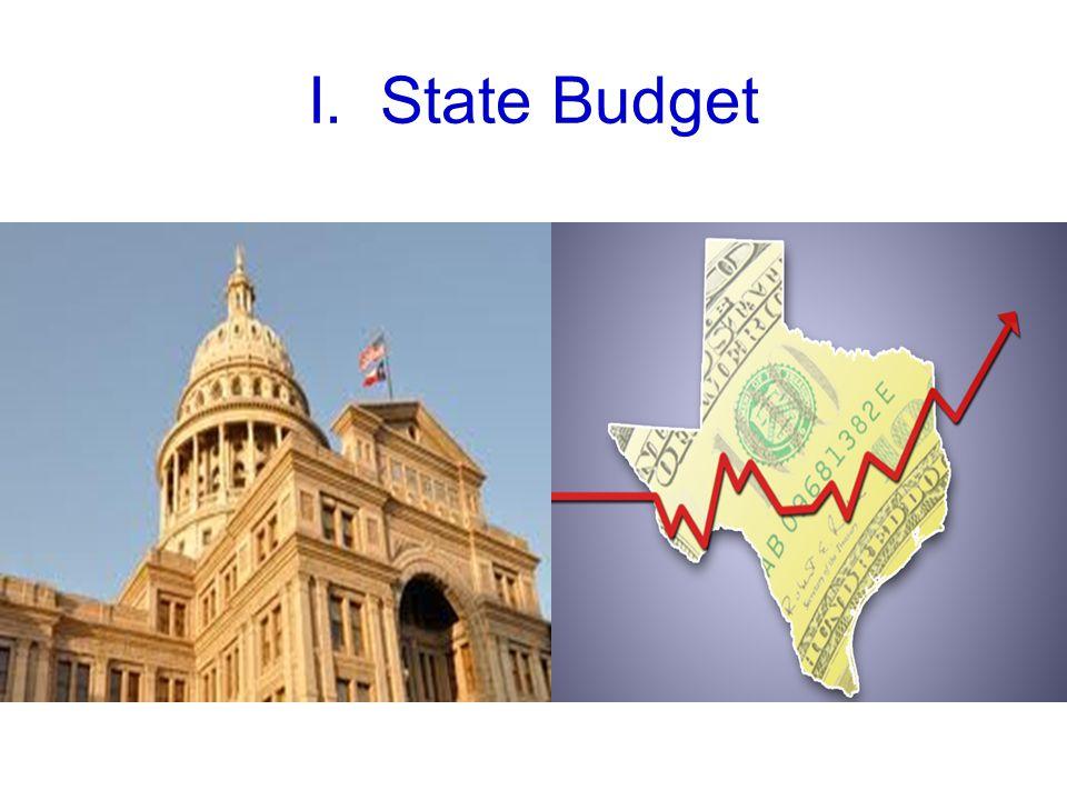 I. State Budget