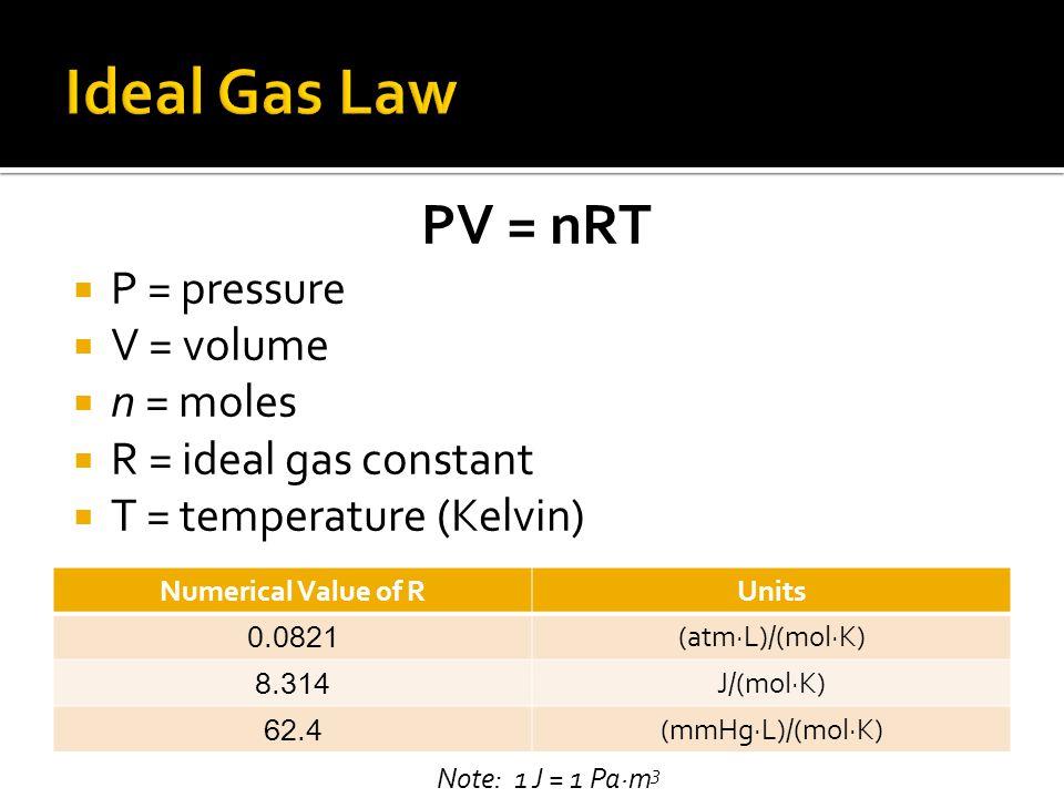 PV = nRT P = pressure V = volume n = moles R = ideal gas constant T = temperature (Kelvin) Numerical Value of RUnits 0.0821 (atmL)/(molK) 8.314 J/(mol