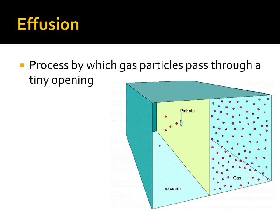 Process by which gas particles pass through a tiny opening