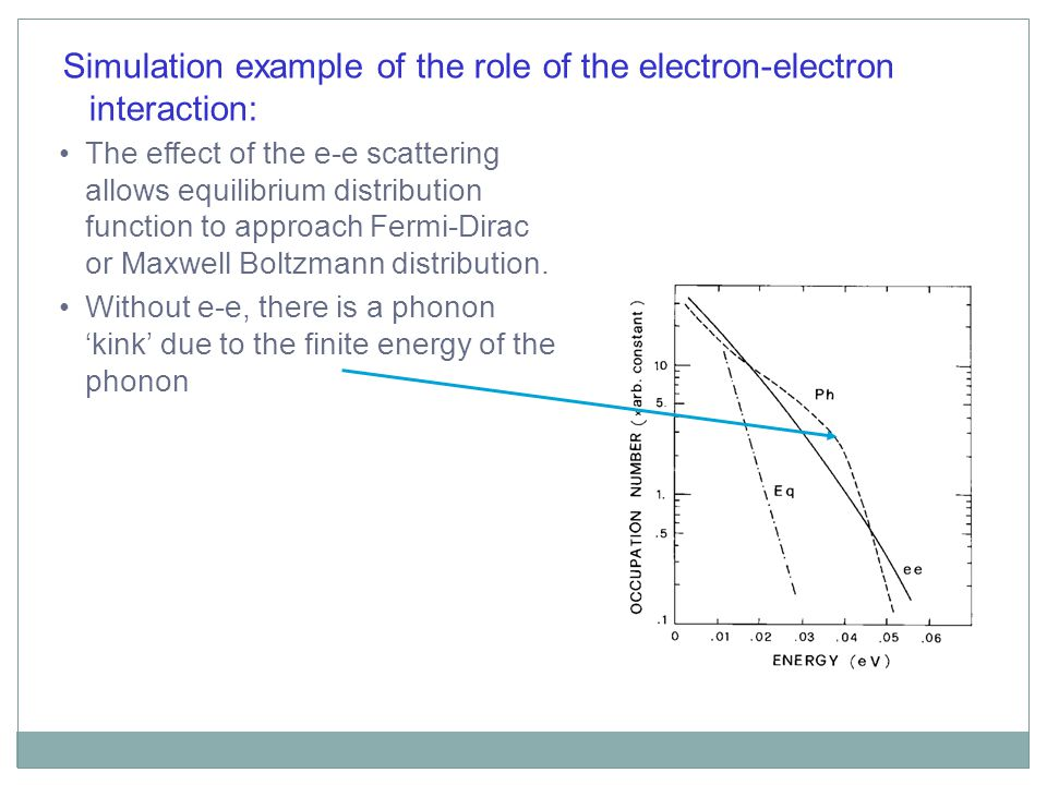 Simulation example of the role of the electron-electron interaction: The effect of the e-e scattering allows equilibrium distribution function to appr