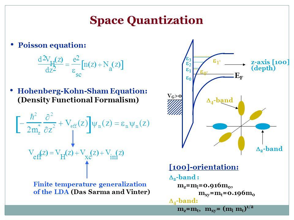 Space Quantization Poisson equation: d 2 V H (z) dz 2 e 2 sc n(z) N a (z) Hohenberg-Kohn-Sham Equation: (Density Functional Formalism) Finite temperat