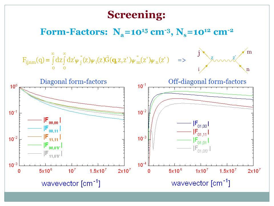 Screening: Form-Factors: N a =10 15 cm -3, N s =10 12 cm -2 Diagonal form-factorsOff-diagonal form-factors F ij,nm (q) dz ' 0 0 j * (z) i (z) ˜ G(q,z,