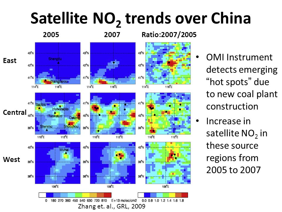 Satellite NO 2 trends over China OMI Instrument detects emerginghot spots due to new coal plant construction Increase in satellite NO 2 in these source regions from 2005 to 2007 Zhang et.