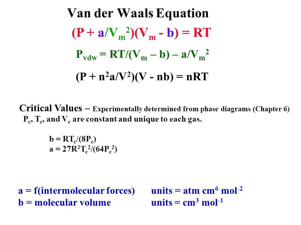 Van der Waals Equation (P + a/V m 2 )(V m - b) = RT a = f(intermolecular forces) units = atm cm 6 mol -2 b = molecular volume units = cm 3 mol -1 P vdw = RT/(V m – b) – a/V m 2 (P + n 2 a/V 2 )(V - nb) = nRT Critical Values – Experimentally determined from phase diagrams (Chapter 6) P c, T c, and V c are constant and unique to each gas.