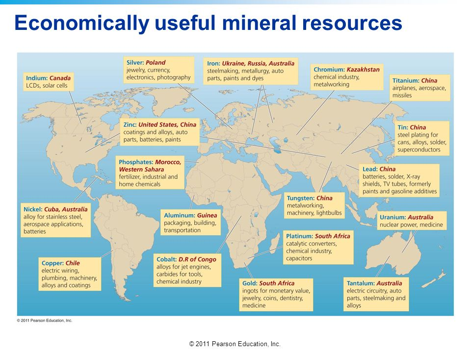 © 2011 Pearson Education, Inc. Economically useful mineral resources