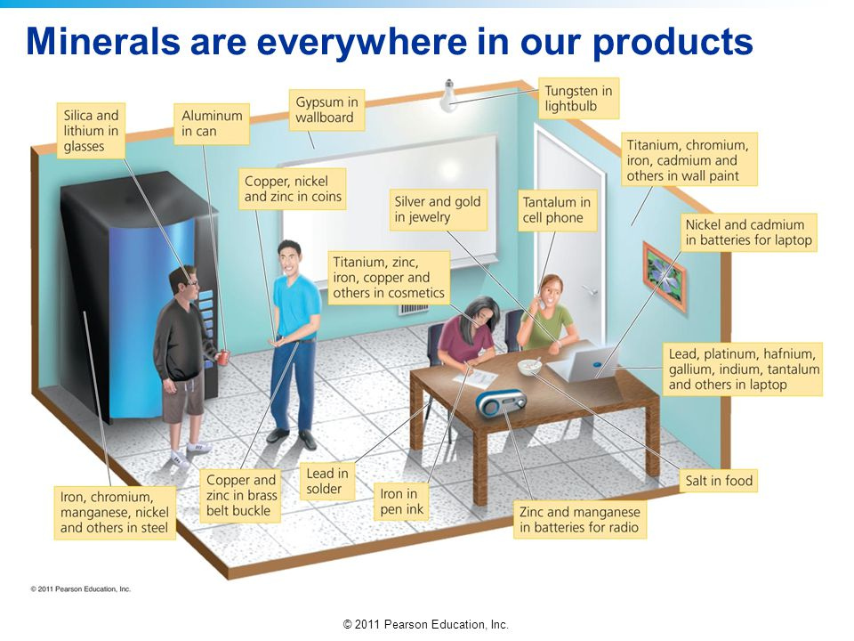 © 2011 Pearson Education, Inc. Minerals are everywhere in our products