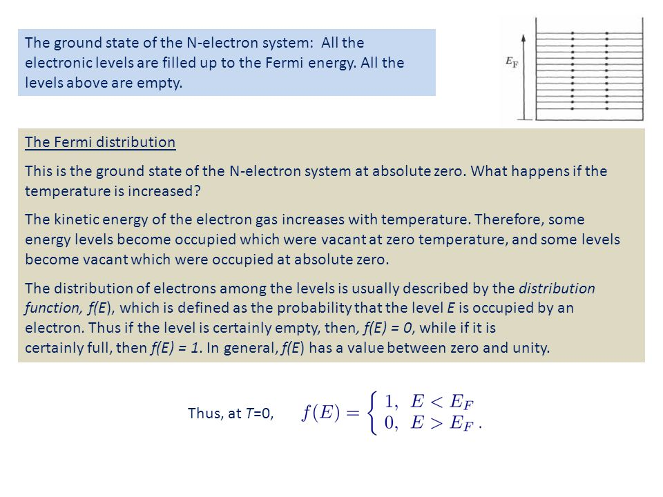 The ground state of the N-electron system: All the electronic levels are filled up to the Fermi energy. All the levels above are empty. The Fermi dist