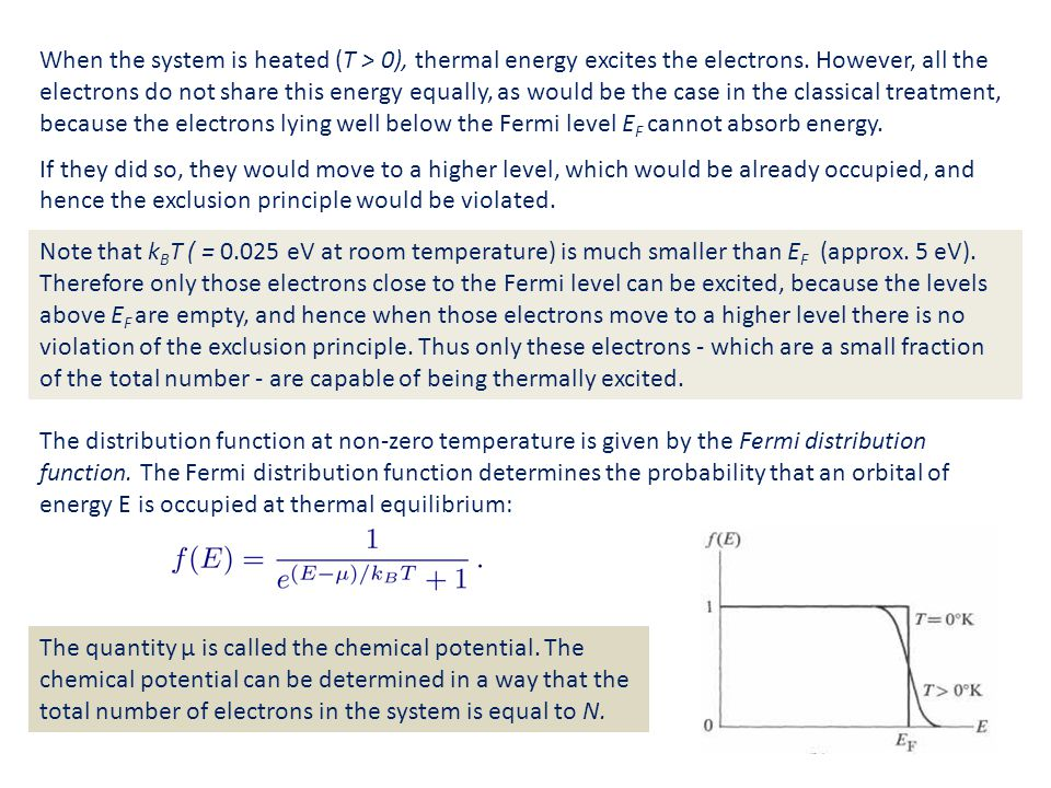 When the system is heated (T > 0), thermal energy excites the electrons. However, all the electrons do not share this energy equally, as would be the