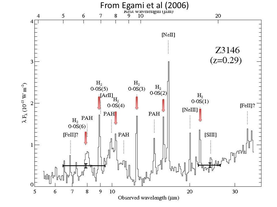 From Egami et al (2006)