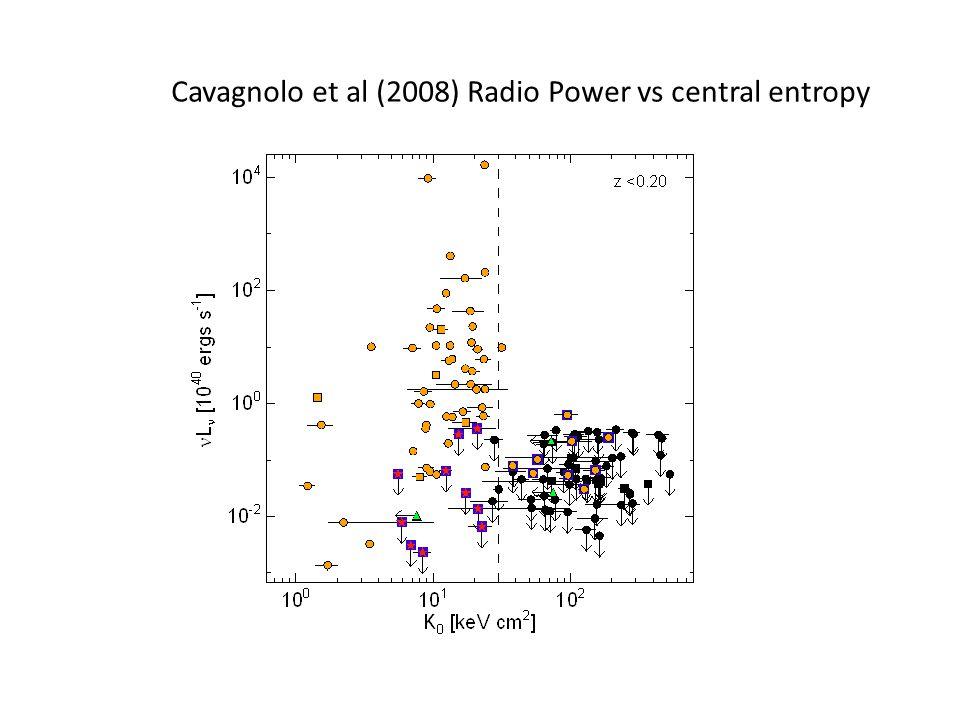 Cavagnolo et al (2008) Radio Power vs central entropy
