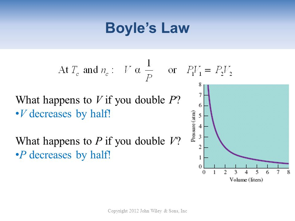 Boyles Law Copyright 2012 John Wiley & Sons, Inc What happens to V if you double P.