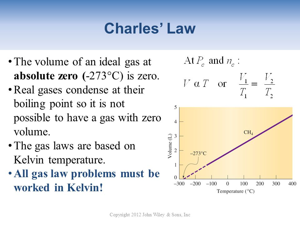 Charles Law Copyright 2012 John Wiley & Sons, Inc The volume of an ideal gas at absolute zero (-273°C) is zero.