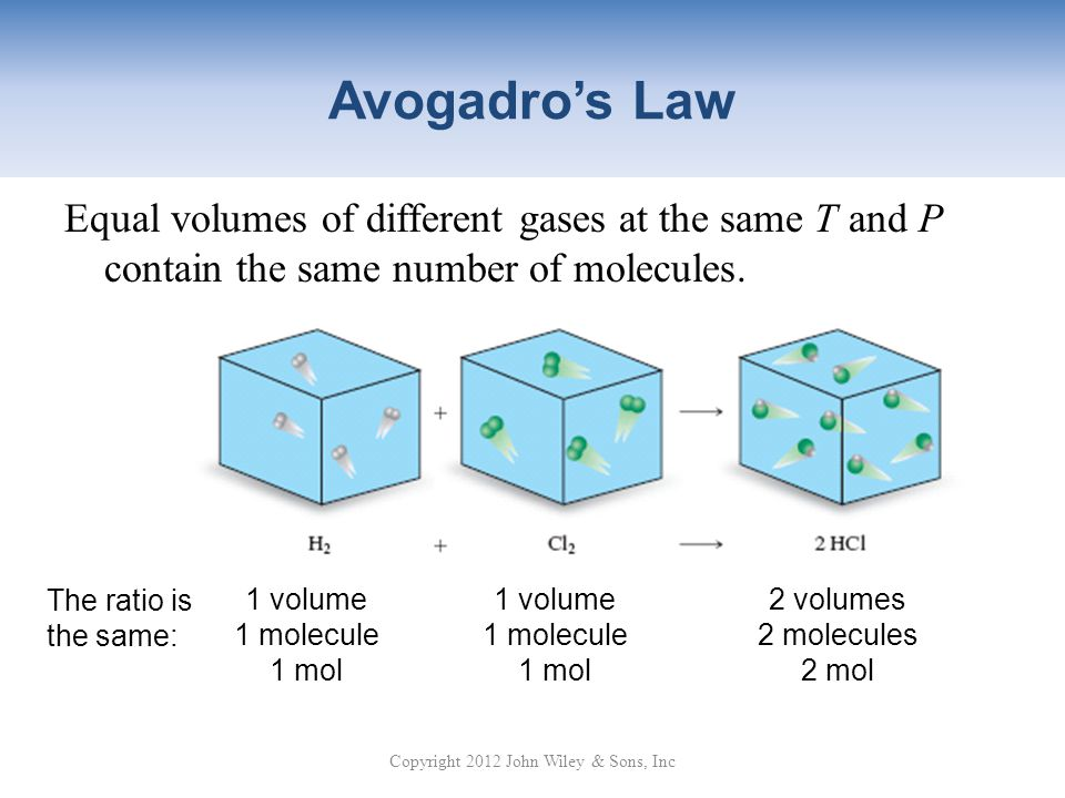 Avogadros Law Equal volumes of different gases at the same T and P contain the same number of molecules.