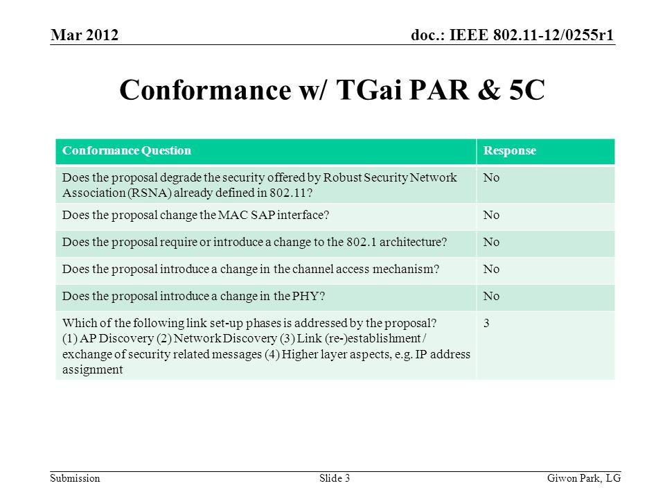 doc.: IEEE 802.11-12/0255r1 Submission Conformance w/ TGai PAR & 5C Mar 2012 Giwon Park, LGSlide 3 Conformance QuestionResponse Does the proposal degr