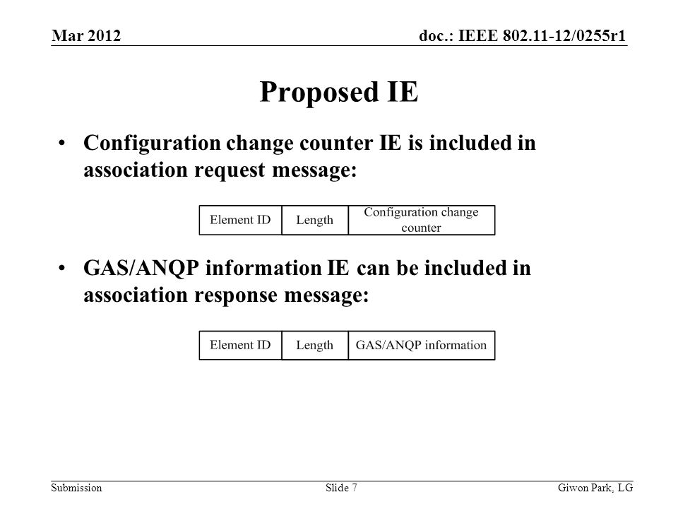 doc.: IEEE 802.11-12/0255r1 Submission Proposed IE Configuration change counter IE is included in association request message: GAS/ANQP information IE can be included in association response message: Mar 2012 Giwon Park, LGSlide 7