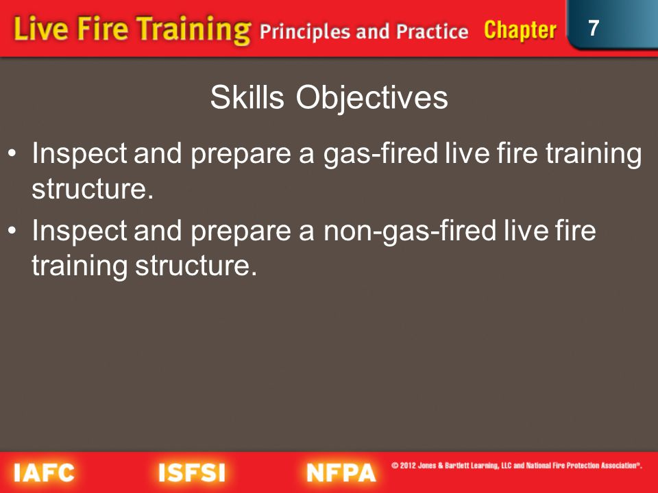 7 Operations (2 of 3) Gas-fired systems have automatic ignition systems.