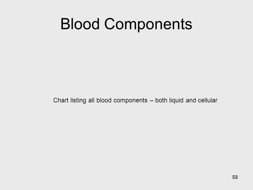 58 Chart listing all blood components – both liquid and cellular Blood Components