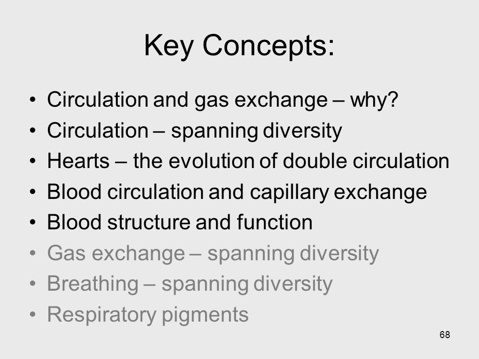 68 Key Concepts: Circulation and gas exchange – why? Circulation – spanning diversity Hearts – the evolution of double circulation Blood circulation a